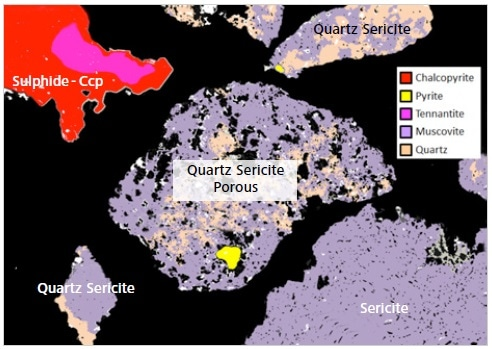 """Mineralogic classified image with labels of various """"lithologies"""" from a copper deposit in a single frame; note that the """"quartz sericite"""" lithology in this example can be separated by a quantitative measure of the overall particle porosity."""