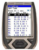 The Thermo Scientific Niton XL3t GOLDD+ XRF analyzer delivers fast analysis of coltan minerals.