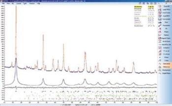 Bauxite - Phase Analysis Using Quantitative XRD