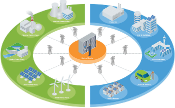 Using Microgrids to Power Mines