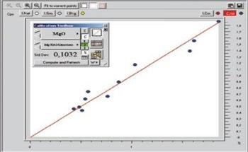 Rapid Analysis of Limestone Using EDXRF