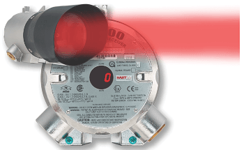 Open Path Infrared Gas Detector