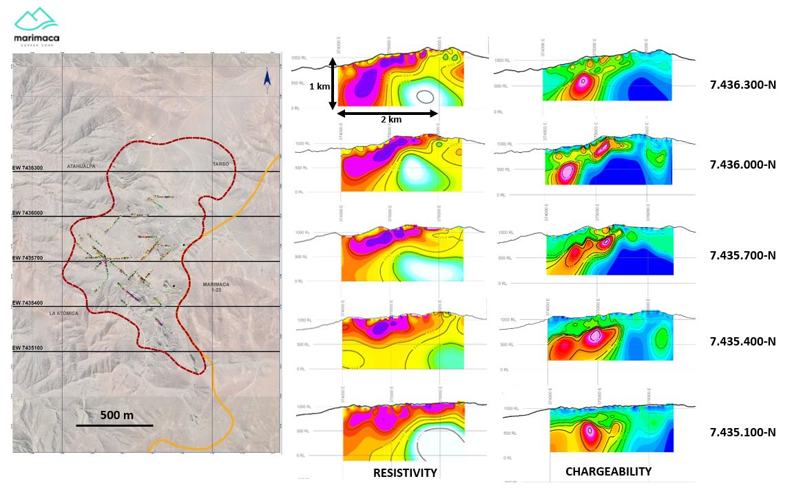 Marimaca Copper Announces IP Survey Results of Marimaca Copper Project