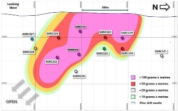 Roxgold Intersects 19.73 gpt Over 23 Meters in Ancien at Ségéula Gold Project