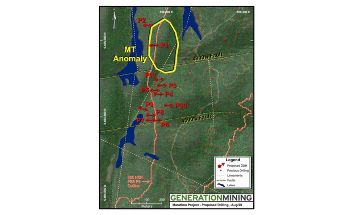Generation Mining to Complete 5000-m Drilling Program