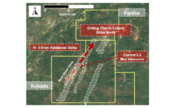 African Gold Group Begins Drill Program at Kobada Gold Project