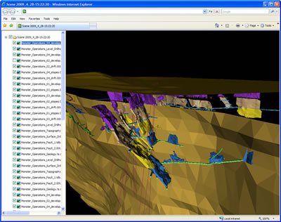 Mining Dynamics 3D View